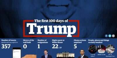 Screenshot de la page spéciale sur Trump du site The Guardian